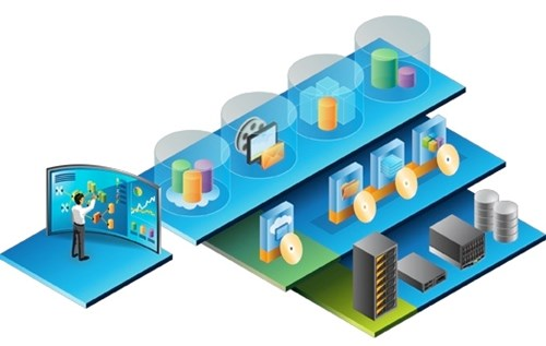 infrastructur as a server iaas